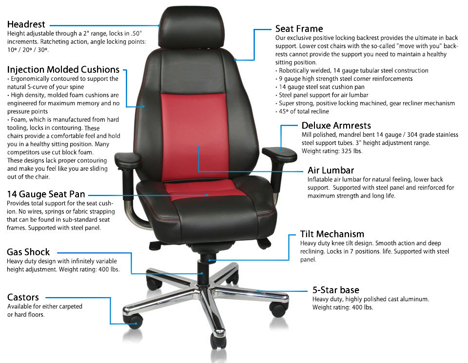 chairs for control room operators 24 7 durability
